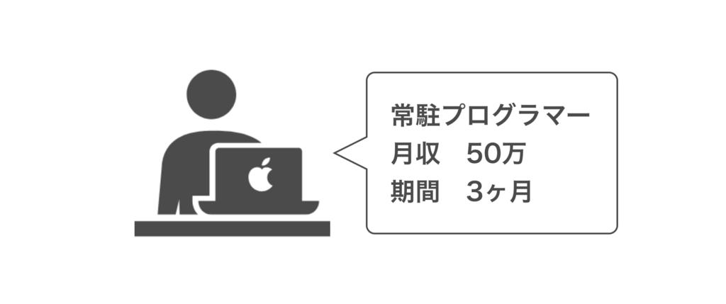 f:id:yoshitokamizato:20180627201235p:plain