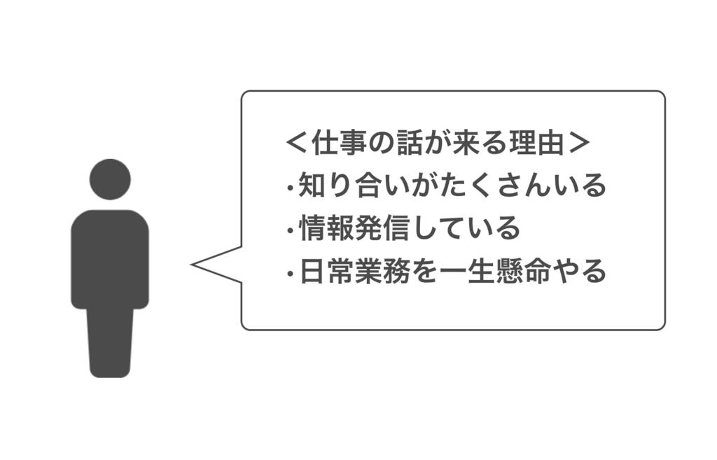 f:id:yoshitokamizato:20180627201256p:plain