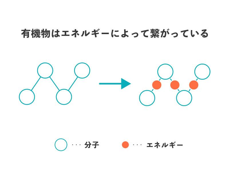 f:id:yoshitokamizato:20180730091701j:plain