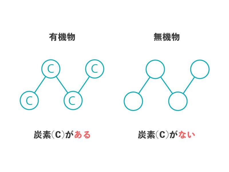 f:id:yoshitokamizato:20180730091749j:plain