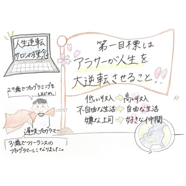 f:id:yoshitokamizato:20181115200707p:plain