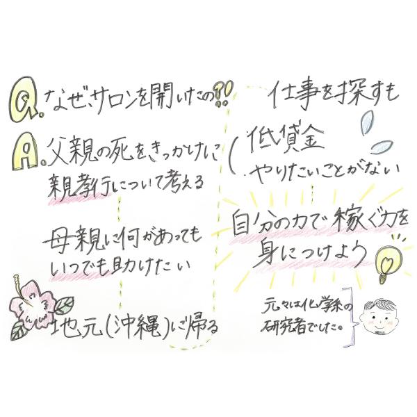 f:id:yoshitokamizato:20181115201101p:plain