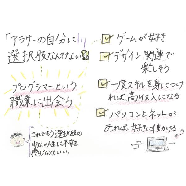 f:id:yoshitokamizato:20181115201202p:plain