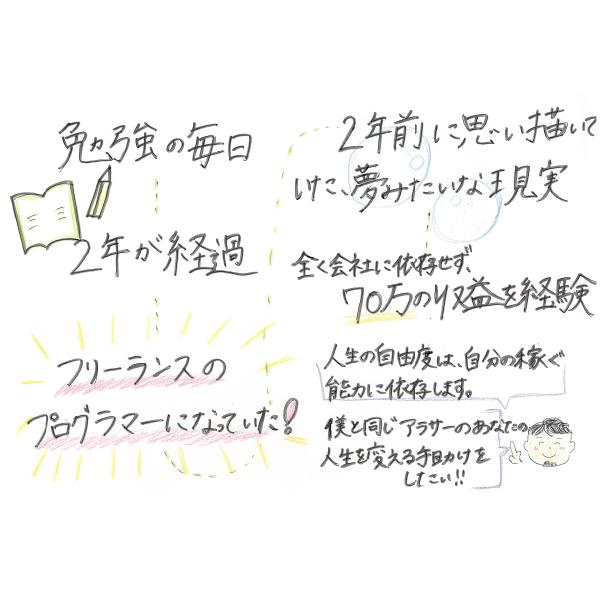 f:id:yoshitokamizato:20181115201907p:plain