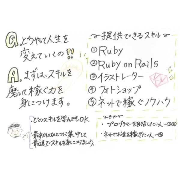 f:id:yoshitokamizato:20181115202003p:plain