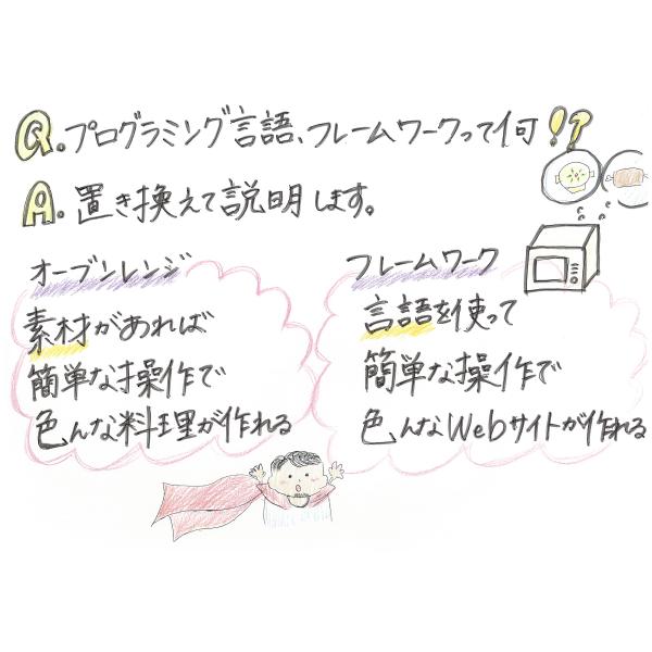 f:id:yoshitokamizato:20181115202236p:plain