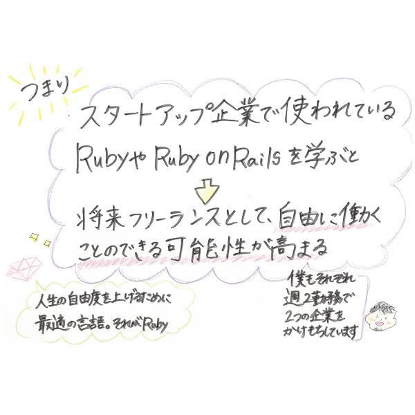 f:id:yoshitokamizato:20181115202538p:plain