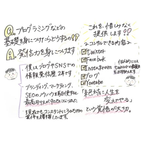 f:id:yoshitokamizato:20181115202622p:plain