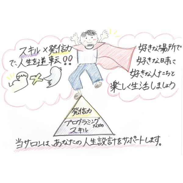f:id:yoshitokamizato:20181115202828p:plain