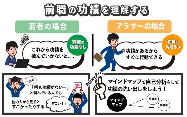 f:id:yoshitokamizato:20190718150002p:plain
