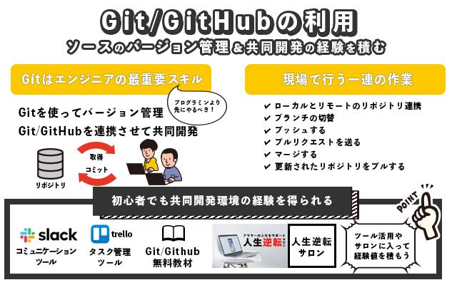 f:id:yoshitokamizato:20190718150045p:plain