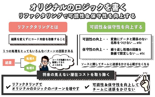 f:id:yoshitokamizato:20190718150126p:plain