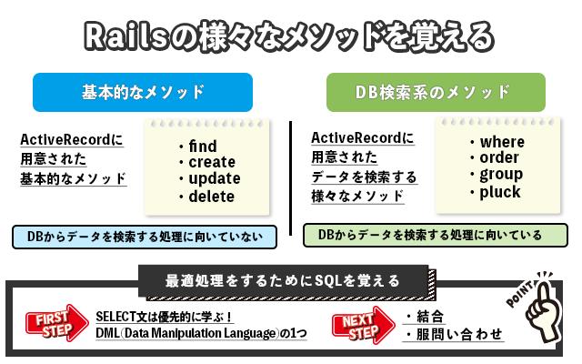 f:id:yoshitokamizato:20190718150148p:plain