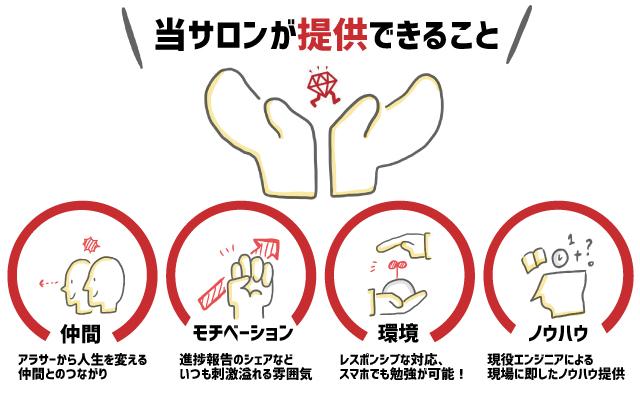 f:id:yoshitokamizato:20190718150931j:plain