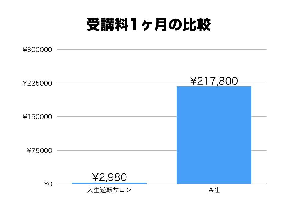 f:id:yoshitokamizato:20200306143313j:plain