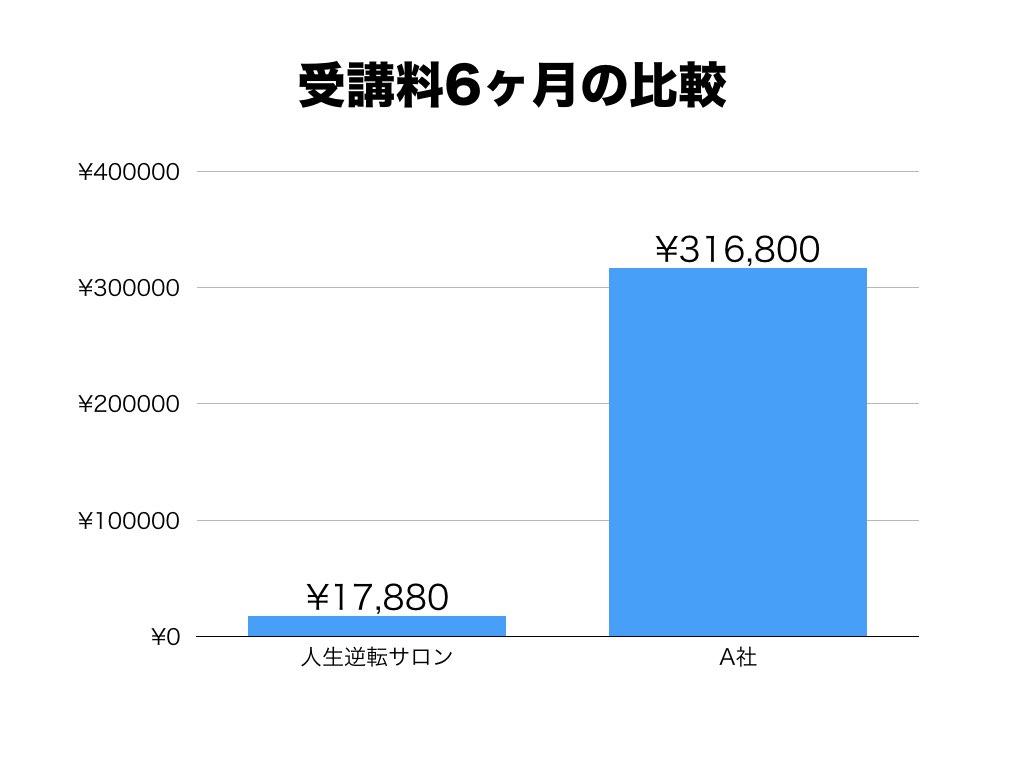 f:id:yoshitokamizato:20200306143332j:plain