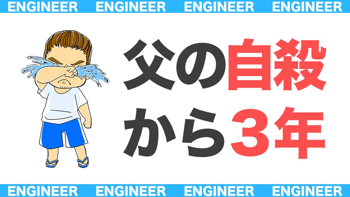 f:id:yoshitokamizato:20200411133818p:plain