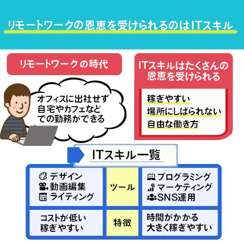 f:id:yoshitokamizato:20200514170332j:plain