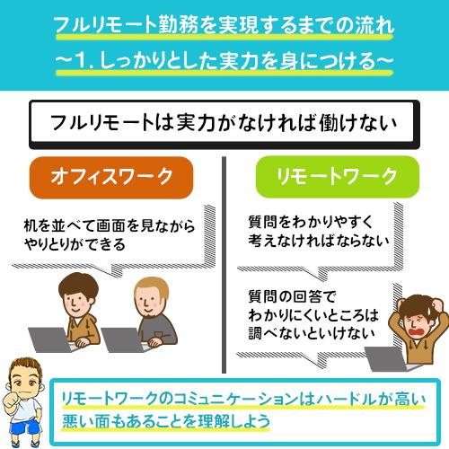 f:id:yoshitokamizato:20200514170414j:plain