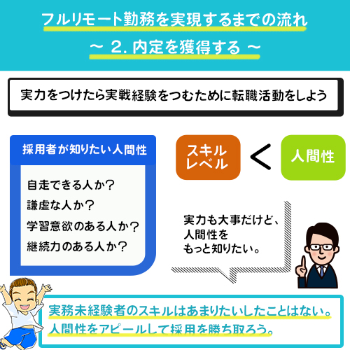 f:id:yoshitokamizato:20200514170505j:plain
