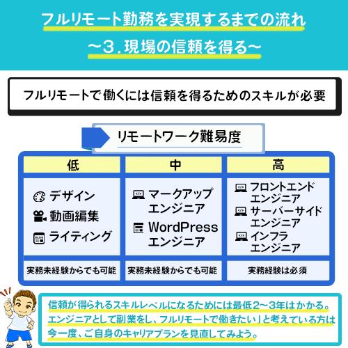 f:id:yoshitokamizato:20200514170525j:plain