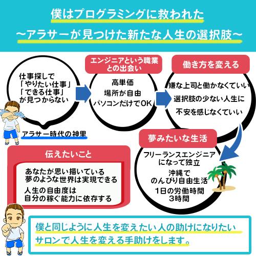 f:id:yoshitokamizato:20200514170607j:plain
