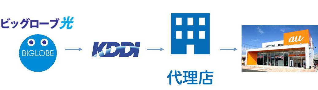 f:id:yoshitomotomo:20200812085140p:plain