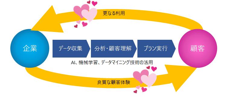 f:id:yoshitomotomo:20201103170959p:plain
