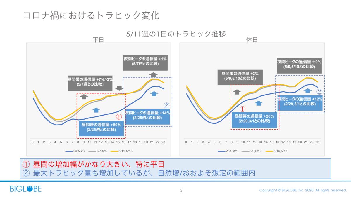 f:id:yoshitomotomo:20201110123650p:plain