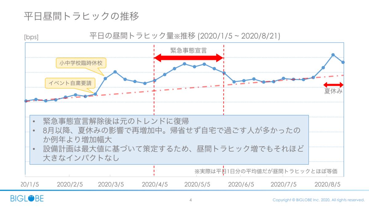 f:id:yoshitomotomo:20201110123817p:plain