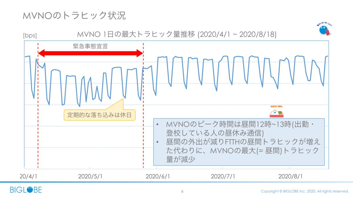 f:id:yoshitomotomo:20201110123953p:plain