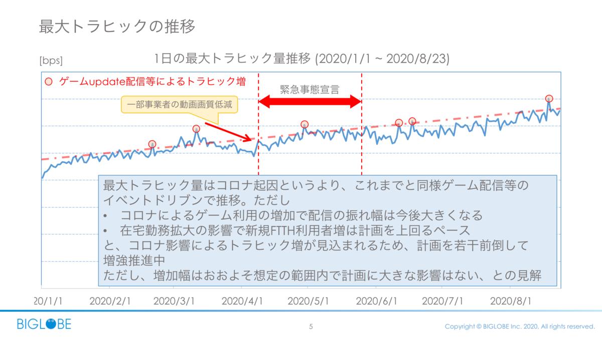 f:id:yoshitomotomo:20201110124155p:plain