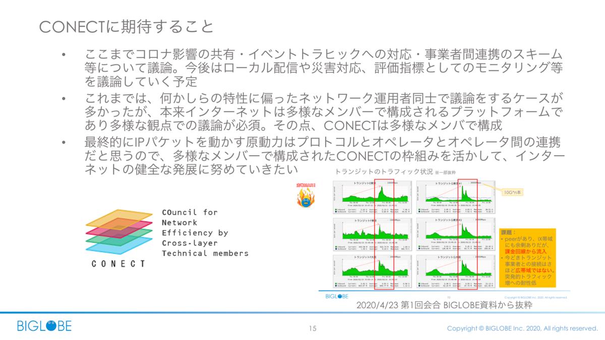 f:id:yoshitomotomo:20201110124536p:plain
