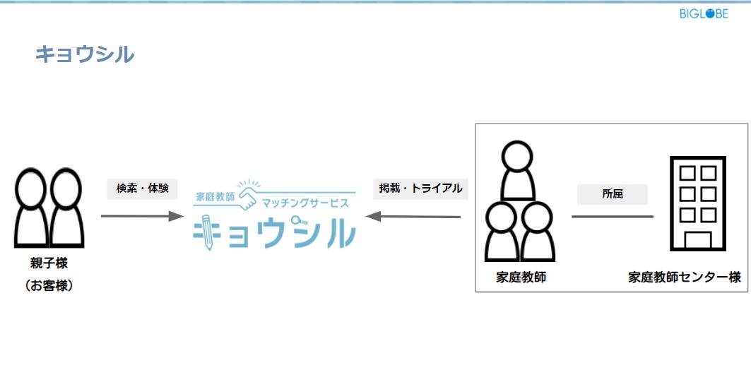 f:id:yoshitomotomo:20201116162014p:plain