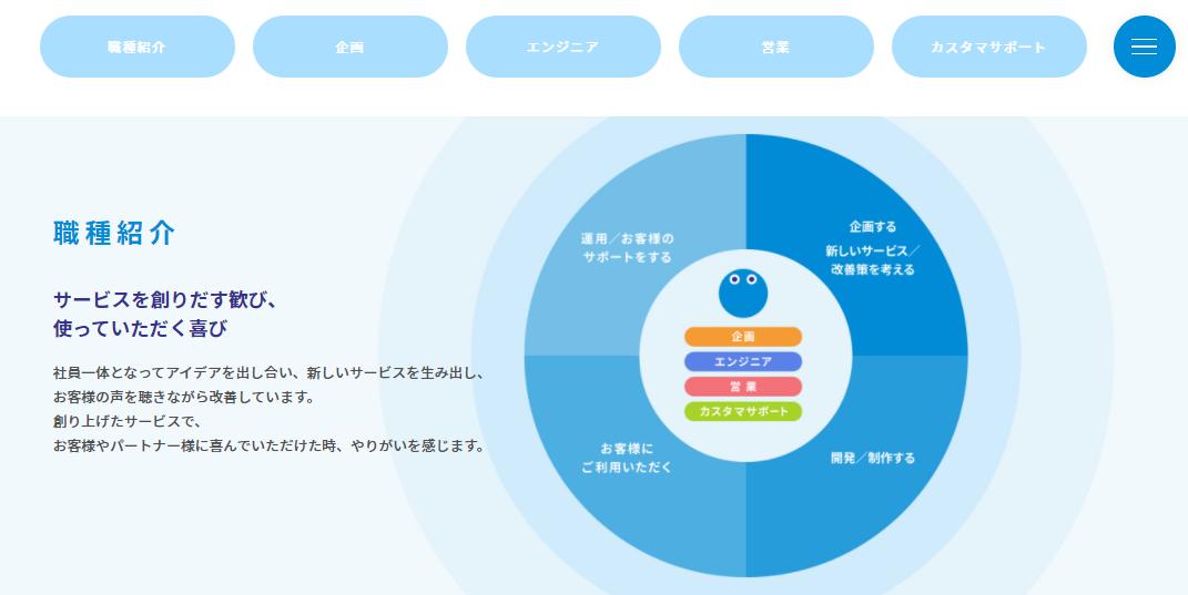f:id:yoshitomotomo:20201203142602p:plain