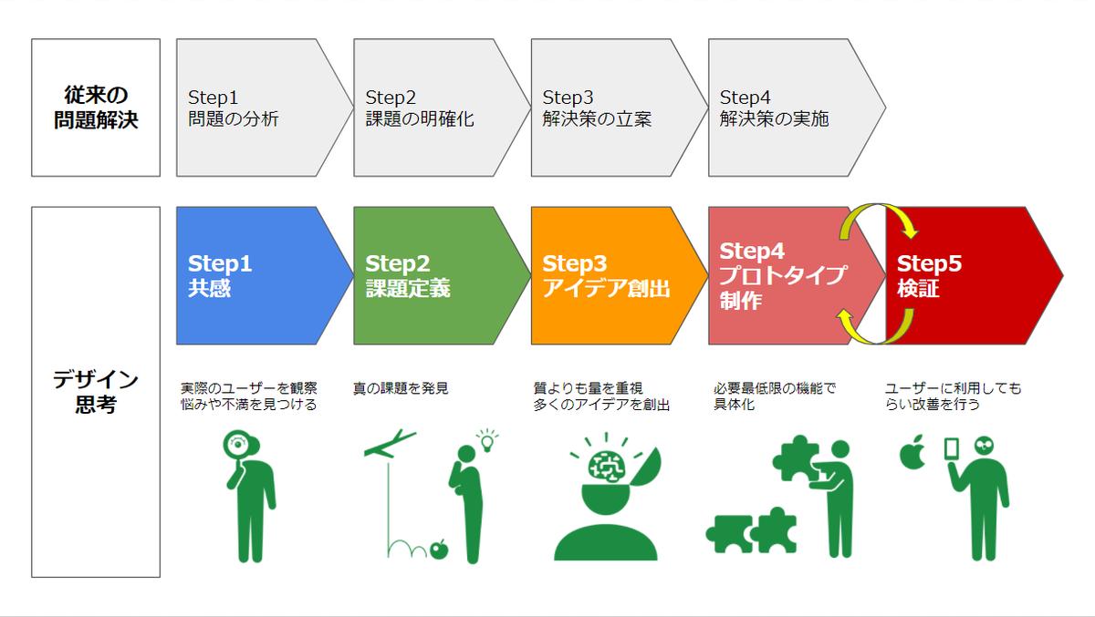 f:id:yoshitomotomo:20201215161944p:plain