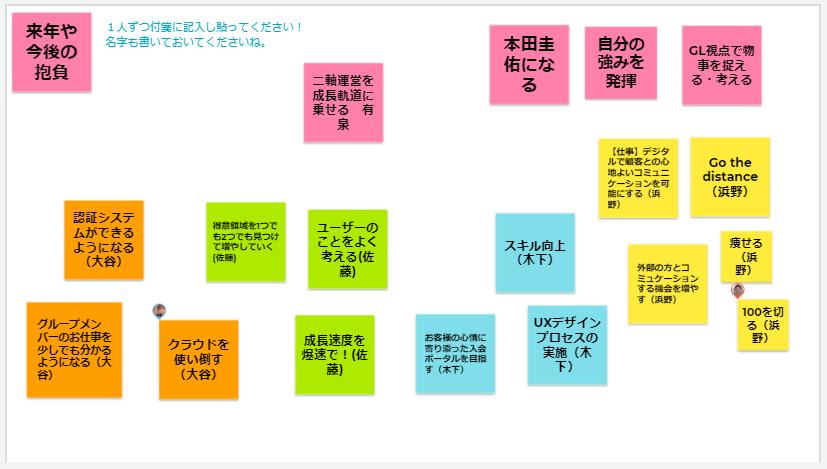 f:id:yoshitomotomo:20201222064529p:plain