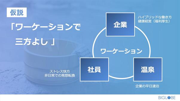 f:id:yoshitomotomo:20210330175457p:plain