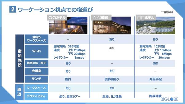 f:id:yoshitomotomo:20210330175727p:plain