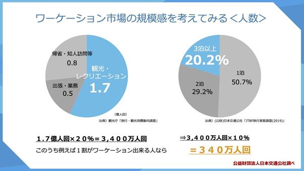 f:id:yoshitomotomo:20210330183606p:plain