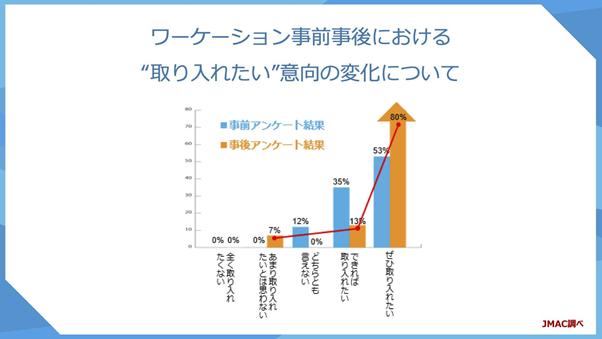 f:id:yoshitomotomo:20210330184222p:plain