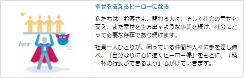 f:id:yoshitomotomo:20210405114333p:plain