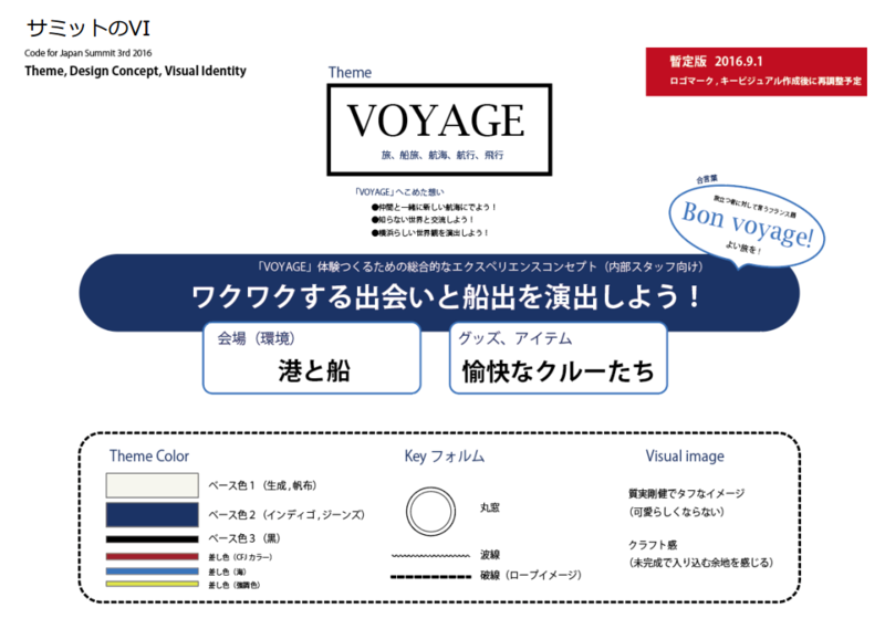 f:id:yoshitsugumi:20161201163429p:plain