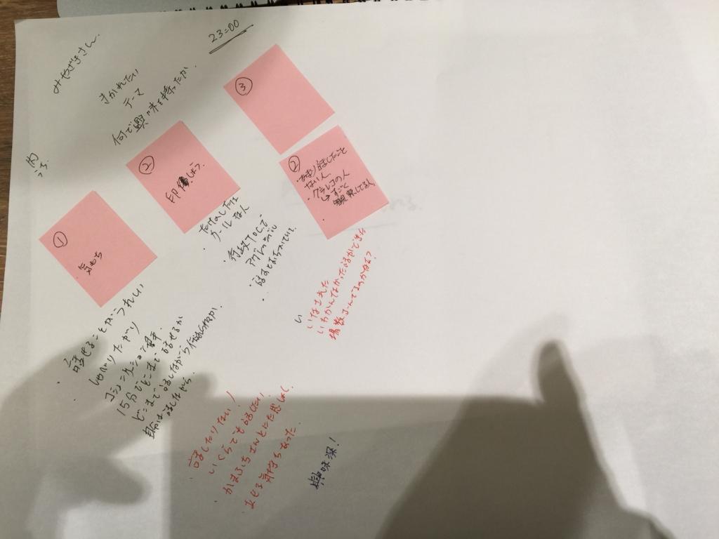 f:id:yoshitsugumi:20161202232801j:plain