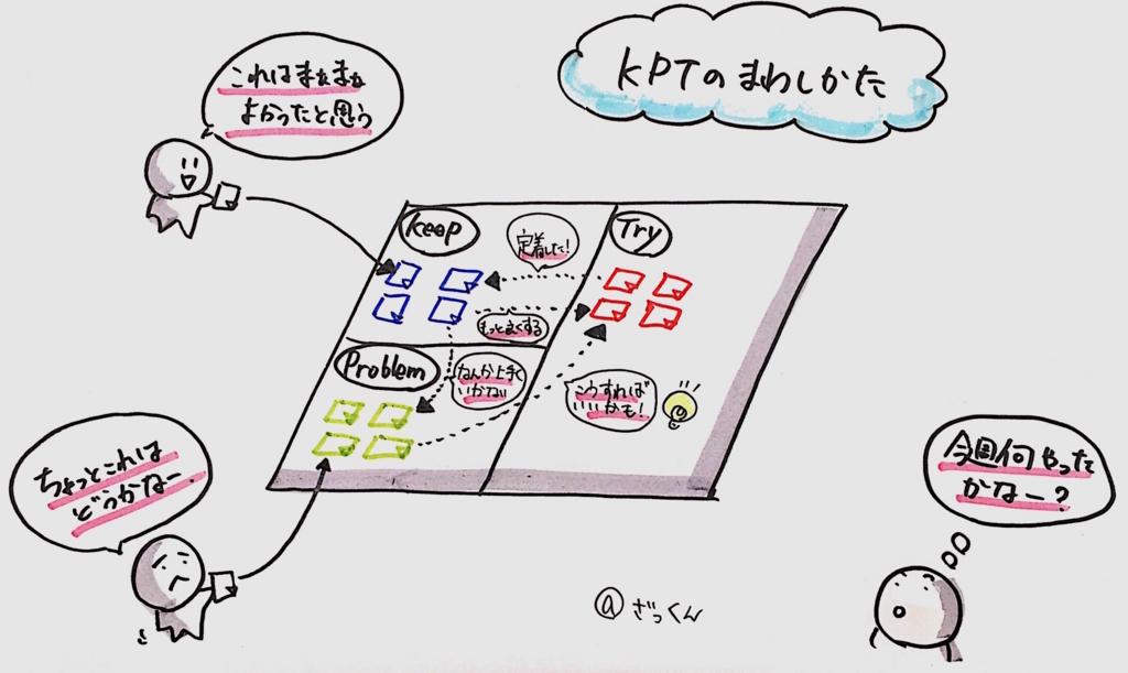 f:id:yoshitsugumi:20170203105714j:plain