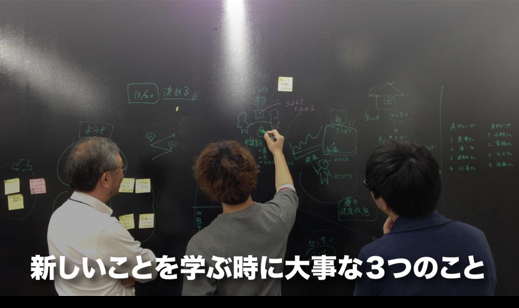 f:id:yoshitsugumi:20171201100526p:plain