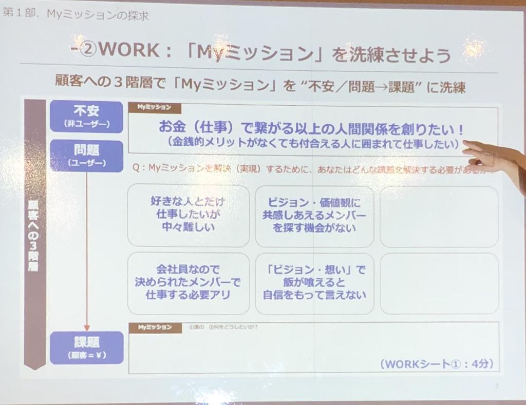 f:id:yoshitsugumi:20180119003904p:plain