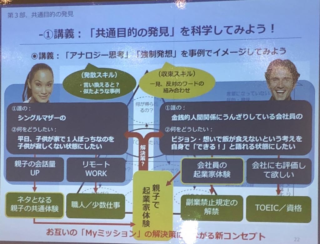 f:id:yoshitsugumi:20180119003909p:plain