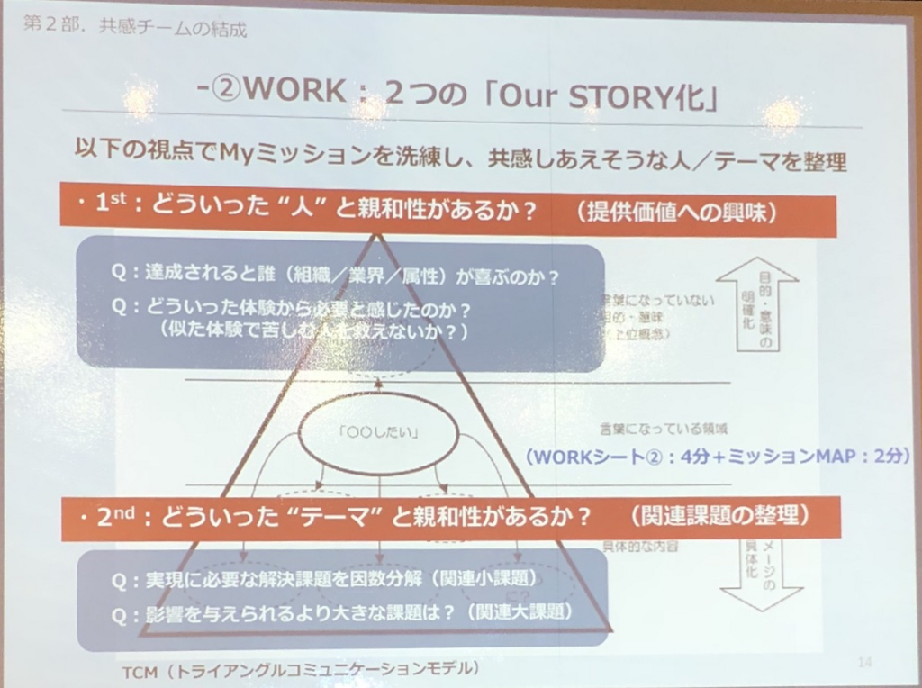 f:id:yoshitsugumi:20180119003916p:plain