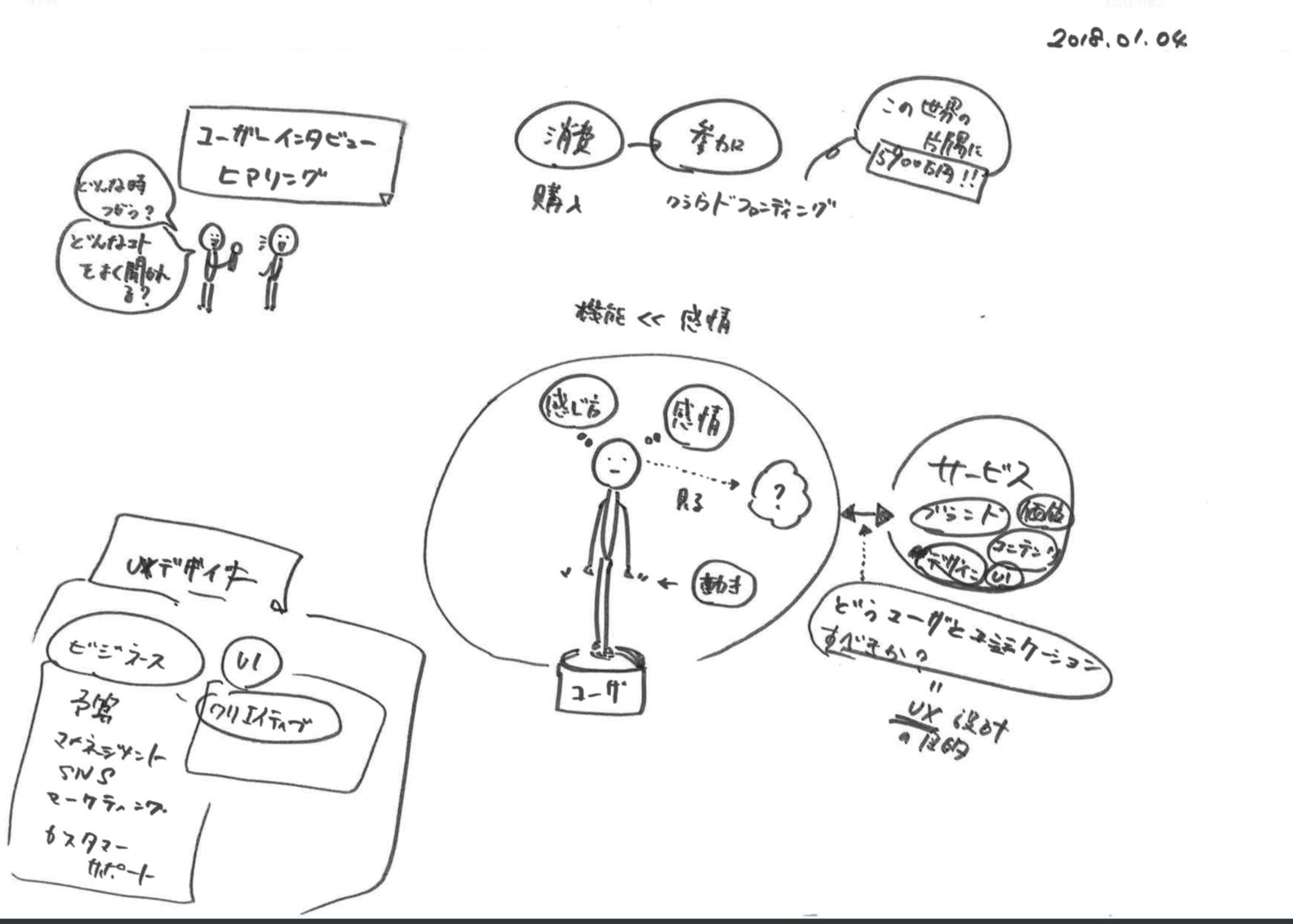 f:id:yoshitsugumi:20190709232946p:plain